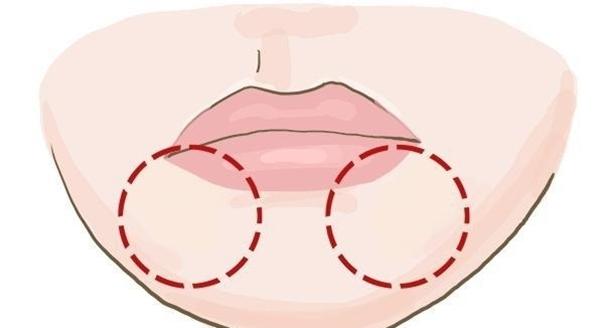 Nhân tướng học tiết lộ 4 đặc điểm trên khuôn mặt chứng tỏ bạn có số mệnh giàu sang