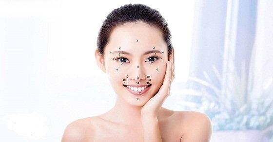 Giải mã ý nghĩa của các vị trí nốt ruồi trên khuôn mặt