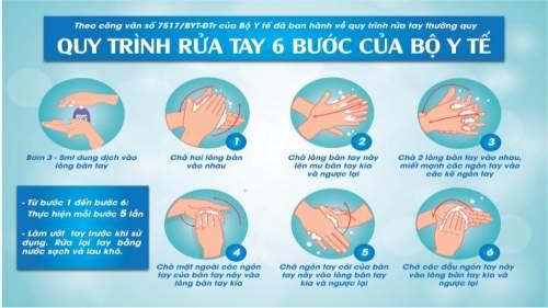 Hướng dẫn rửa tay đúng cách để phòng đại dịch virus Corona