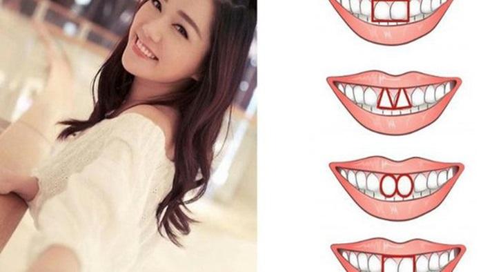 Soi gương ngắm hàm răng để biết bạn là người hướng nội hay hướng ngoại