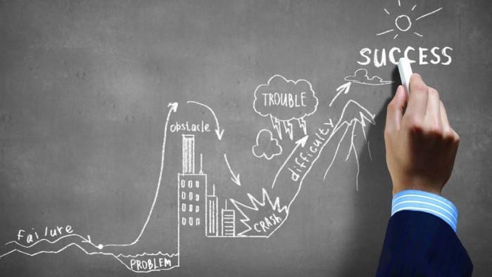 Bạn định nghĩa thành công như thế nào?